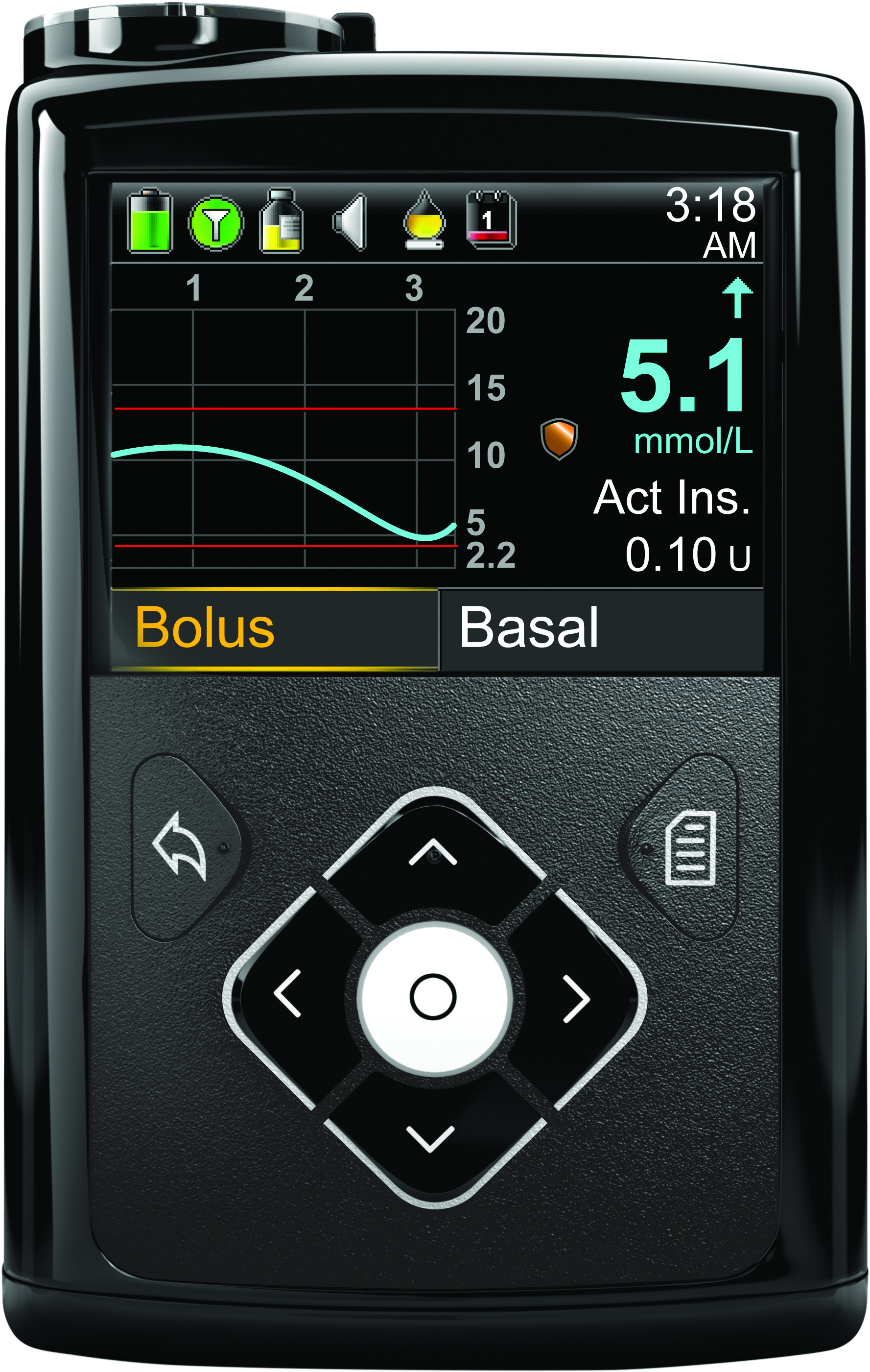up close with medtronic u2019s new minimed 640g system in