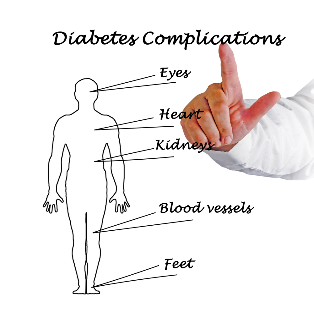 Diabetic Sites: Talking About Complications