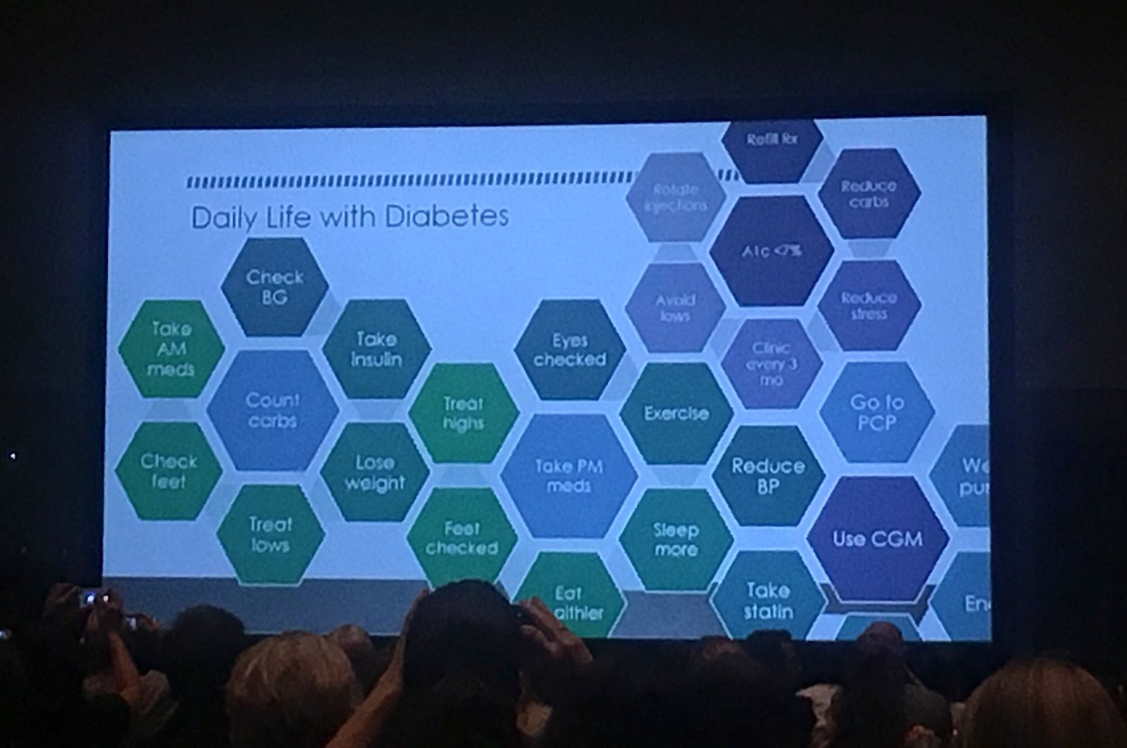 images Highlights From the 2019 ADA Scientific Sessions: Diabetes and Autism Link, Unaffordable Insulin, Artificial Pancreas Success, and More