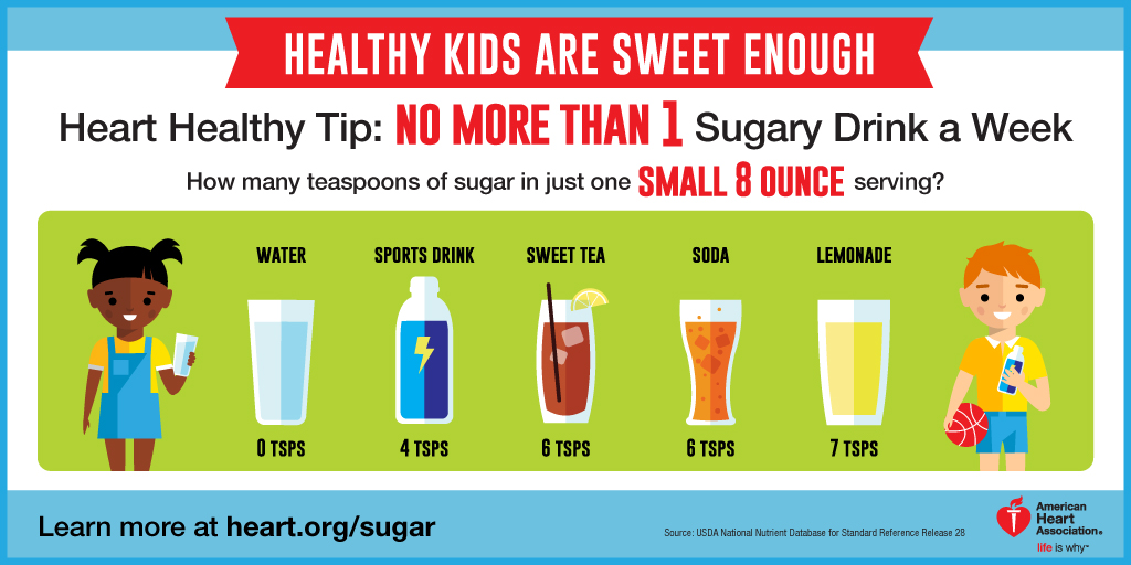 American Heart Association: No More Than Eight Ounces of ...