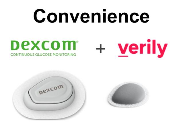 Dexcom Submits G6 Sensor to the FDA | diaTribe