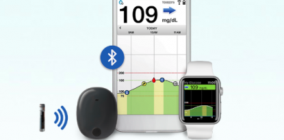 Senseonics Eversense CGM FDA Approved