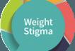 weight stigma obesity